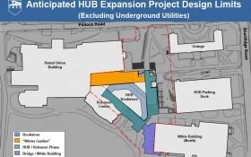 HUB Expansion