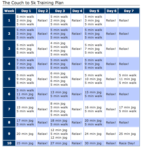 couch-to-5K-2.png (613×631) | Yo! Momma Runs :) | Pinterest