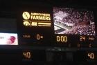 Iowa Scoreboard