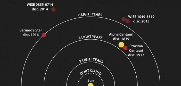 Luhman_diagram_3-2014
