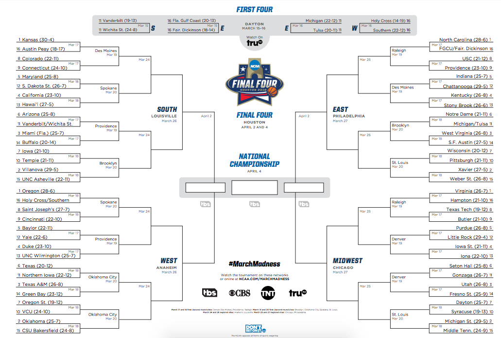 Bracketology With Notable Penn Staters - Onward State
